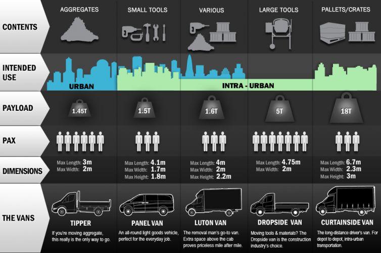 Van chooser infographic